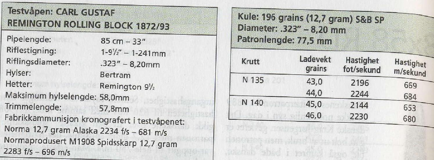 8x58R RB suédois M1889 - Page 9 Ladeboken1